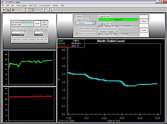 Greyline Data Logger with Greyline Logger software for Windows